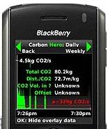 Carbon Diem