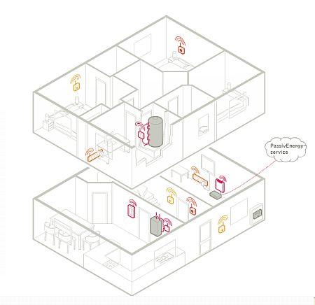 PassivEnergy_PassivSystems