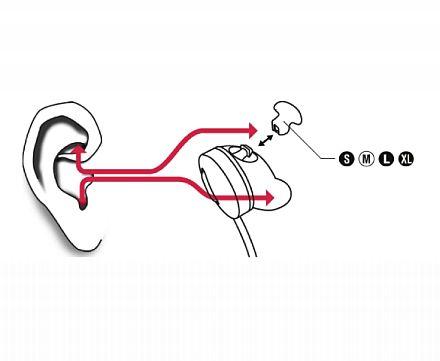 Urbanears_Medis_earphones_earclick