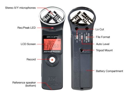 Zoom_H1_Handy_Recorder_functions